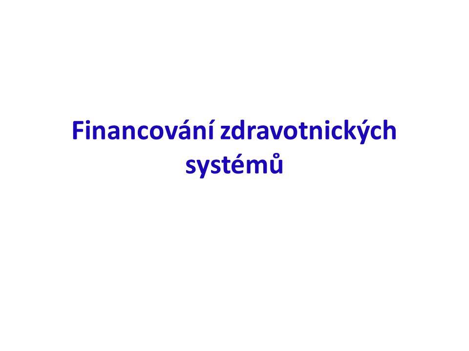 Financování zdravotnických systémů