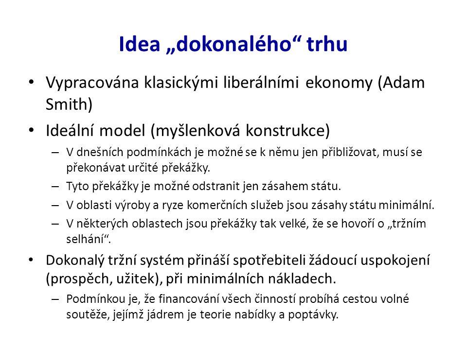 """Idea """"dokonalého trhu Vypracována klasickými liberálními ekonomy (Adam Smith) Ideální model (myšlenková konstrukce) – V dnešních podmínkách je možné se k němu jen přibližovat, musí se překonávat určité překážky."""