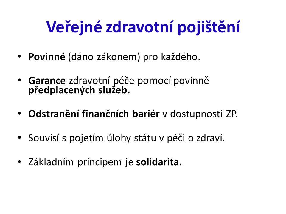 Veřejné zdravotní pojištění Povinné (dáno zákonem) pro každého.