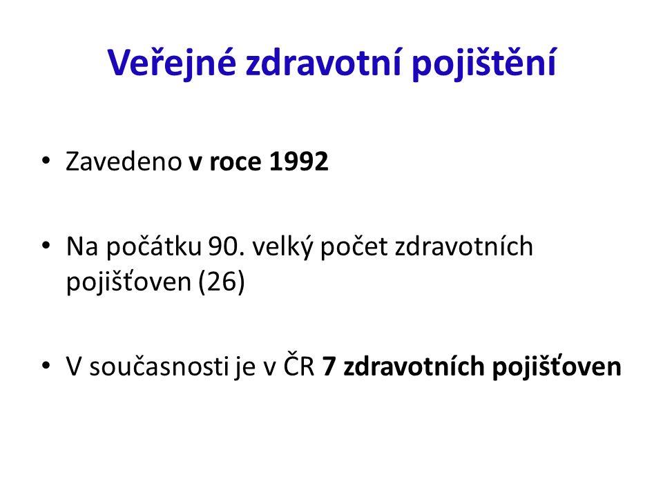 Veřejné zdravotní pojištění Zavedeno v roce 1992 Na počátku 90.