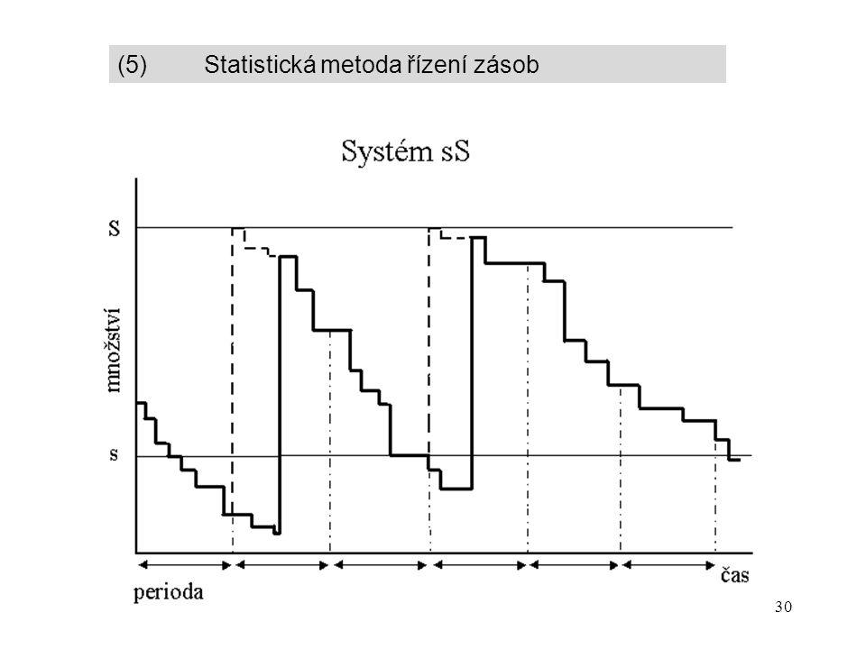 30 (5) Statistická metoda řízení zásob