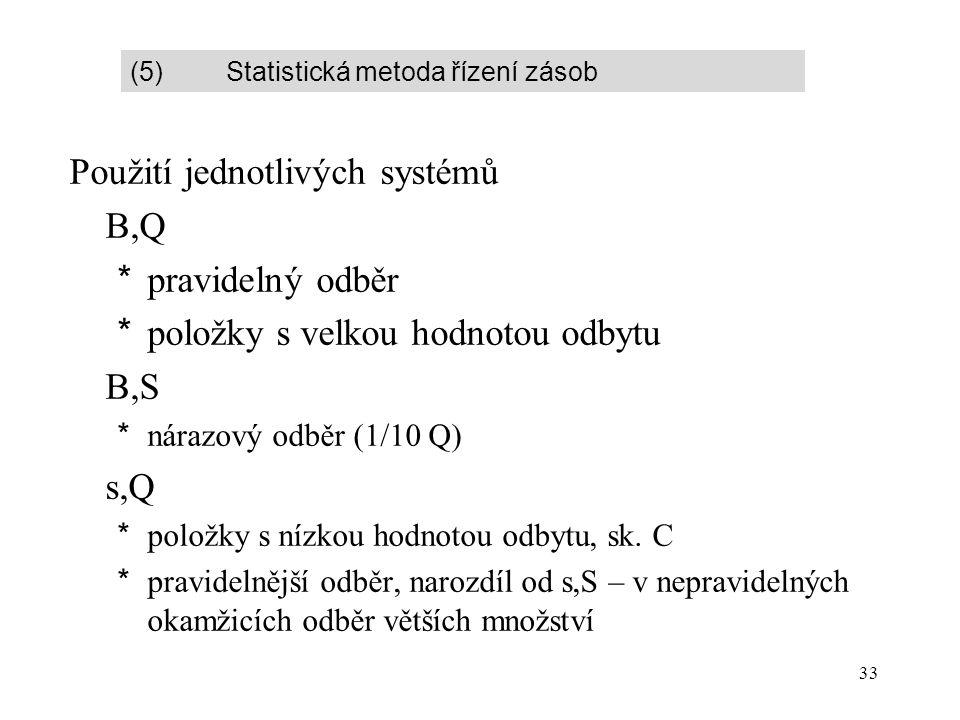 33 Použití jednotlivých systémů B,Q *pravidelný odběr *položky s velkou hodnotou odbytu B,S *nárazový odběr (1/10 Q) s,Q *položky s nízkou hodnotou od