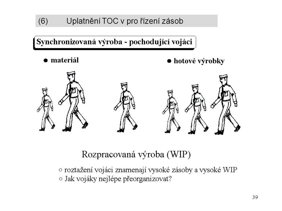 39 (6) Uplatnění TOC v pro řízení zásob