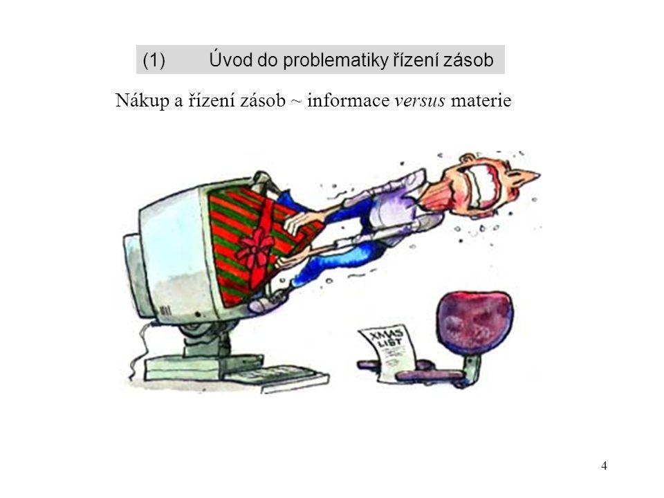 4 Nákup a řízení zásob ~ informace versus materie (1)Úvod do problematiky řízení zásob