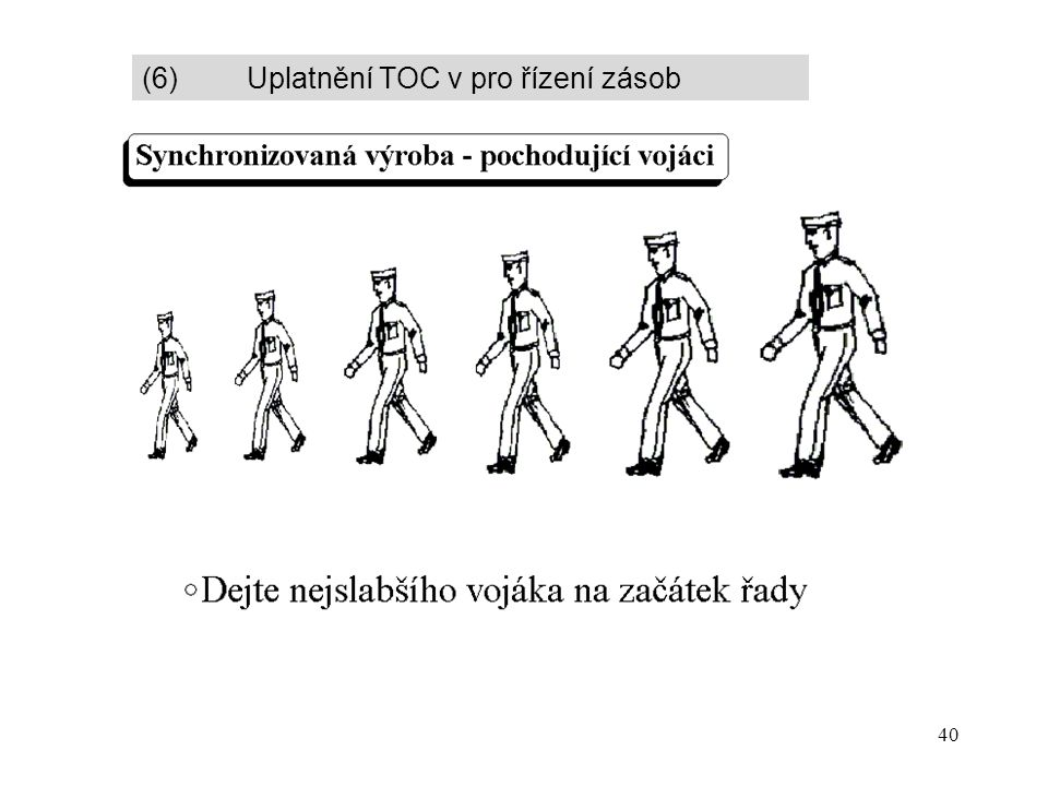 40 (6) Uplatnění TOC v pro řízení zásob