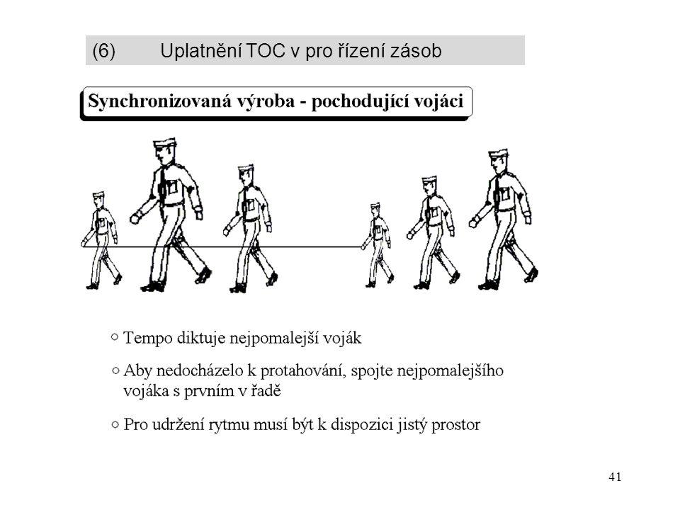 41 (6) Uplatnění TOC v pro řízení zásob