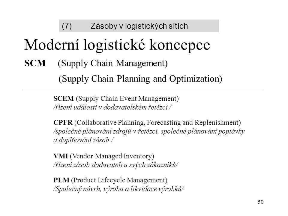 50 Moderní logistické koncepce CPFR (Collaborative Planning, Forecasting and Replenishment) /společné plánování zdrojů v řetězci, společné plánování poptávky a doplňování zásob / SCEM (Supply Chain Event Management) /řízení události v dodavatelském řetězci / VMI (Vendor Managed Inventory) /řízení zásob dodavateli u svých zákazníků/ PLM (Product Lifecycle Management) /Společný návrh, výroba a likvidace výrobků/ (Supply Chain Planning and Optimization) SCM (Supply Chain Management) (7)Zásoby v logistických sítích