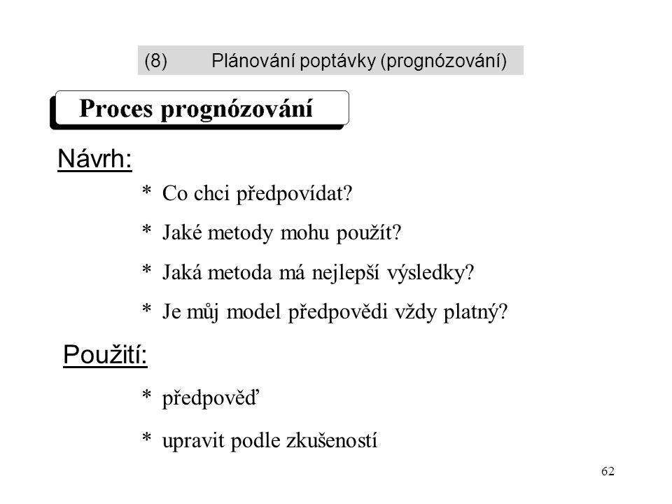 62 *Co chci předpovídat? *Jaké metody mohu použít? *Jaká metoda má nejlepší výsledky? *Je můj model předpovědi vždy platný? Návrh: Použití: *předpověď