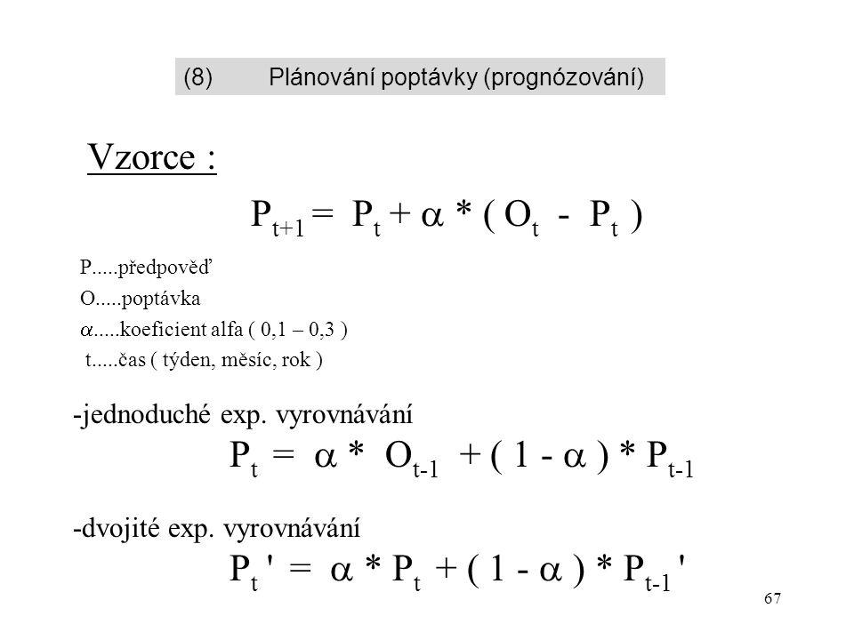 67 P t+1 = P t +  * ( O t - P t ) P.....předpověď O.....poptávka .....koeficient alfa ( 0,1 – 0,3 ) t.....čas ( týden, měsíc, rok ) Vzorce : -jednod