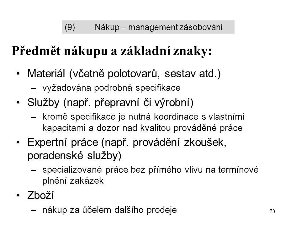 73 Materiál (včetně polotovarů, sestav atd.) –vyžadována podrobná specifikace Služby (např.