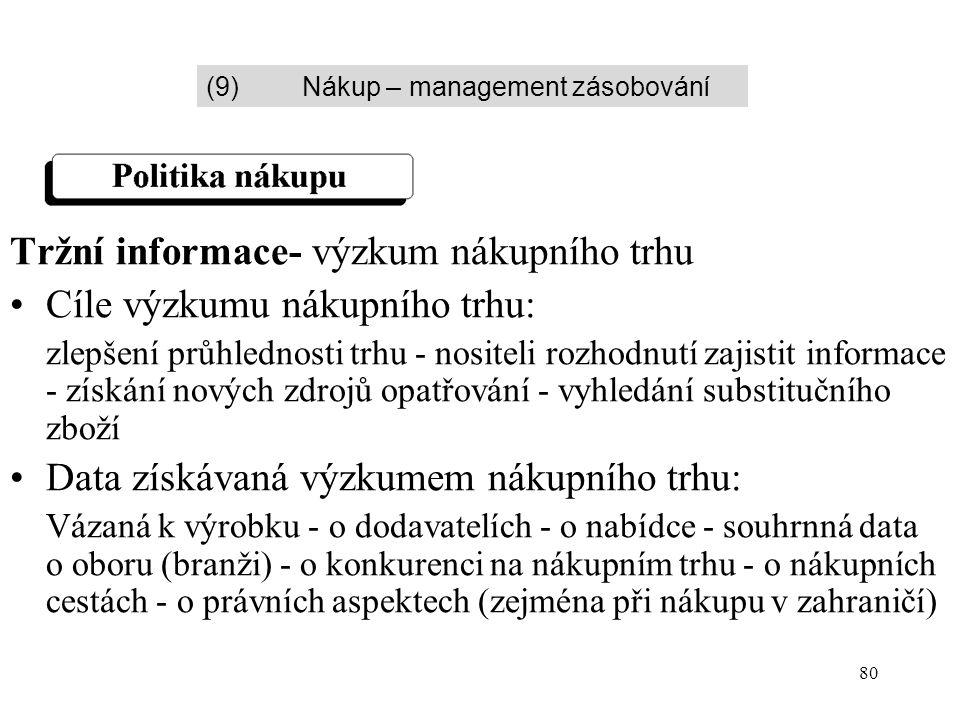 80 Tržní informace- výzkum nákupního trhu Cíle výzkumu nákupního trhu: zlepšení průhlednosti trhu - nositeli rozhodnutí zajistit informace - získání n