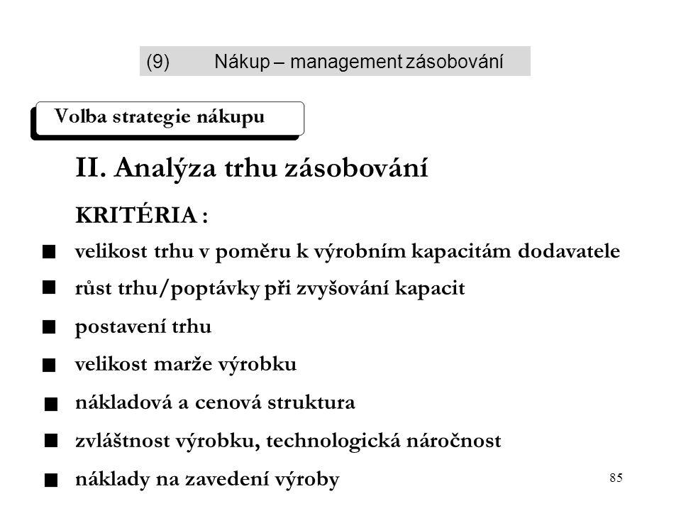 85 II. Analýza trhu zásobování KRITÉRIA : velikost trhu v poměru k výrobním kapacitám dodavatele růst trhu/poptávky při zvyšování kapacit postavení tr