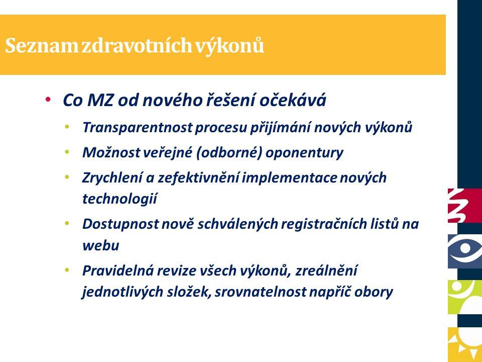Seznam zdravotních výkonů Co MZ od nového řešení očekává Transparentnost procesu přijímání nových výkonů Možnost veřejné (odborné) oponentury Zrychlen