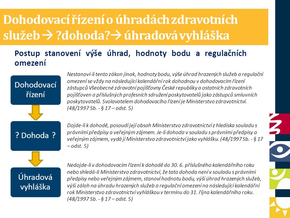 Dohodovací řízení o úhradách zdravotních služeb  ?dohoda?  úhradová vyhláška Postup stanovení výše úhrad, hodnoty bodu a regulačních omezení Dohodov