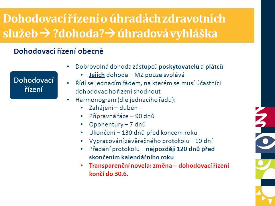 Dohodovací řízení o úhradách zdravotních služeb  ?dohoda?  úhradová vyhláška Dohodovací řízení obecně Dohodovací řízení Dobrovolná dohoda zástupců p