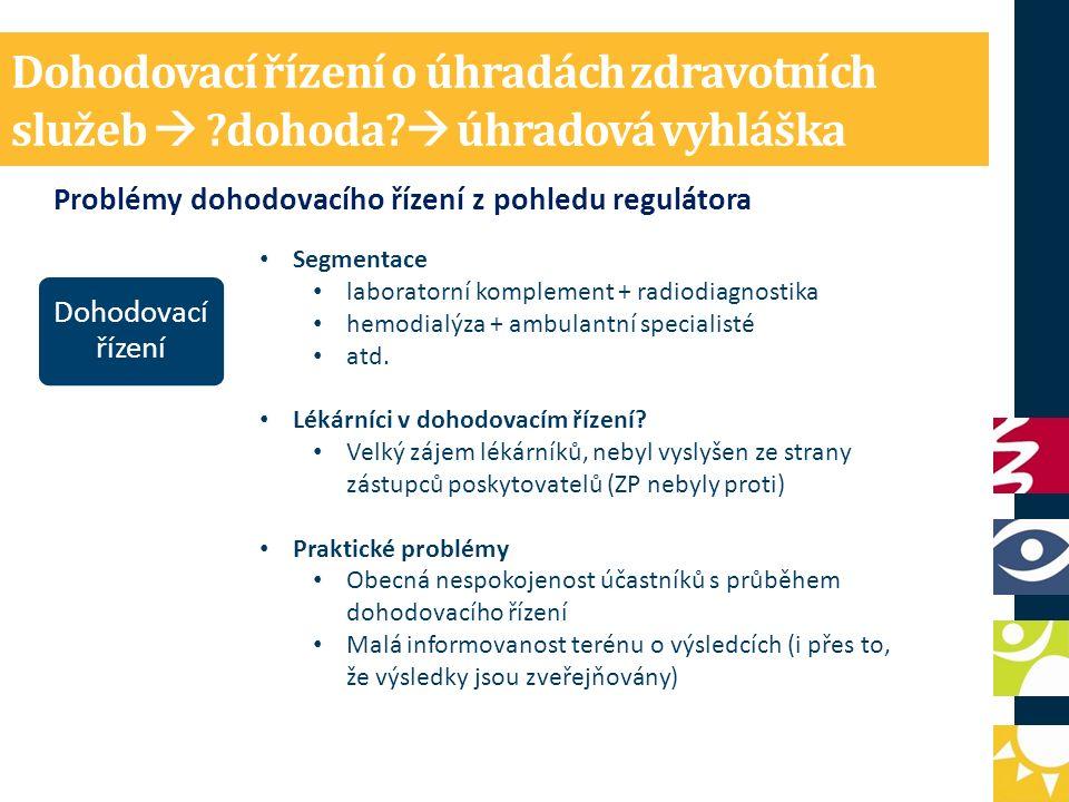 Problémy dohodovacího řízení z pohledu regulátora Dohodovací řízení Segmentace laboratorní komplement + radiodiagnostika hemodialýza + ambulantní specialisté atd.