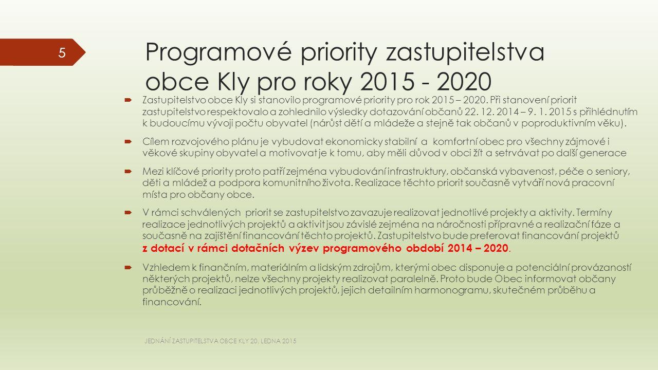 Programové priority zastupitelstva obce Kly pro roky 2015 - 2020  Zastupitelstvo obce Kly si stanovilo programové priority pro rok 2015 – 2020.