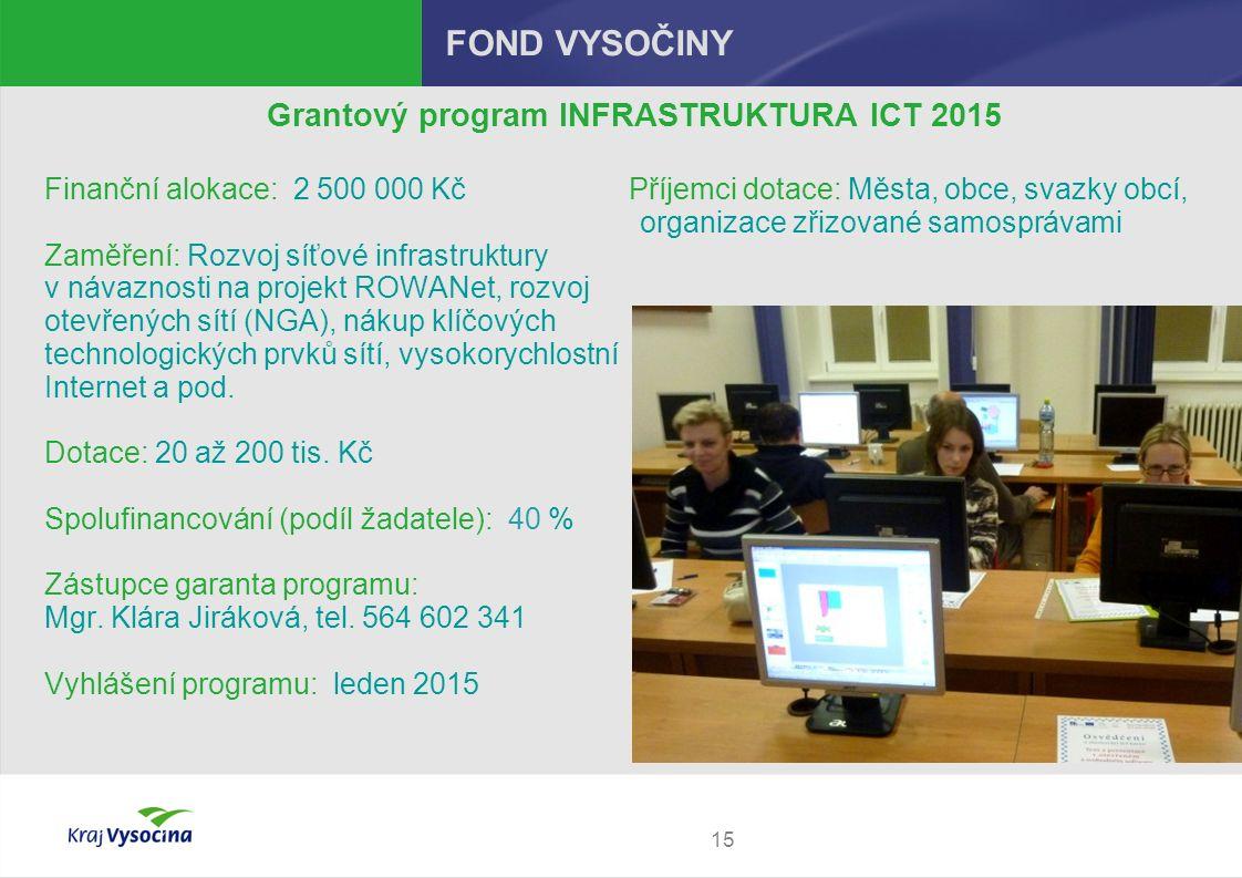 15 FOND VYSOČINY Grantový program INFRASTRUKTURA ICT 2015 Finanční alokace: 2 500 000 Kč Příjemci dotace: Města, obce, svazky obcí, organizace zřizované samosprávami Zaměření: Rozvoj síťové infrastruktury v návaznosti na projekt ROWANet, rozvoj otevřených sítí (NGA), nákup klíčových technologických prvků sítí, vysokorychlostní Internet a pod.