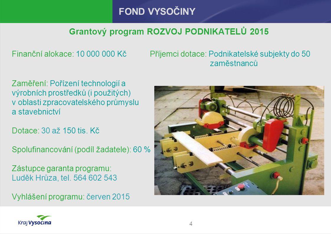 4 FOND VYSOČINY Grantový program ROZVOJ PODNIKATELŮ 2015 Finanční alokace: 10 000 000 Kč Příjemci dotace: Podnikatelské subjekty do 50 zaměstnanců Zaměření: Pořízení technologií a výrobních prostředků (i použitých) v oblasti zpracovatelského průmyslu a stavebnictví Dotace: 30 až 150 tis.