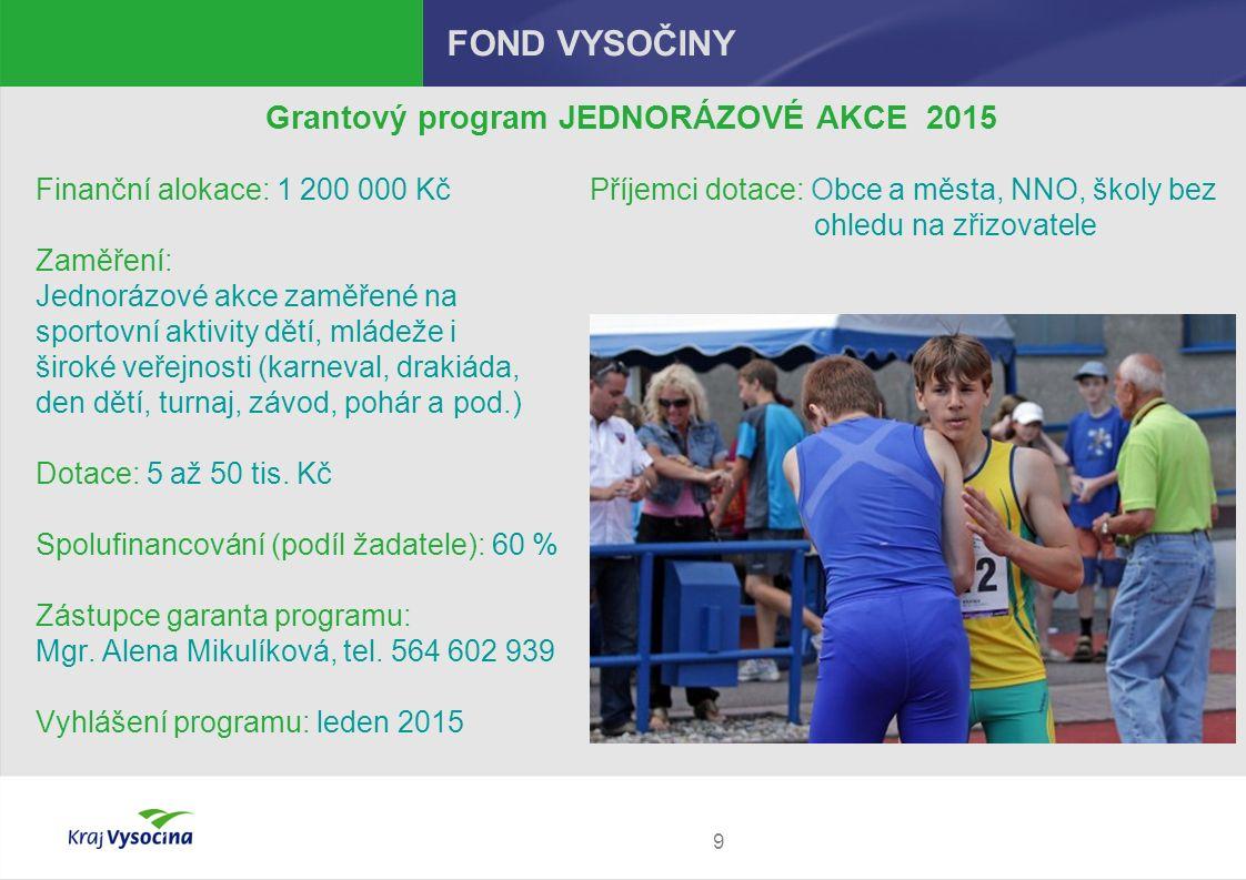 30 FOND VYSOČINY Děkuji za pozornost Luděk Hrůza Tel.: 564 602 543 e-mail: hruza.l@kr-vysocina.cz