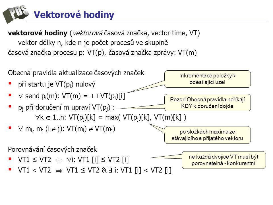 vektorové hodiny (vektorová časová značka, vector time, VT) vektor délky n, kde n je počet procesů ve skupině časová značka procesu p: VT(p), časová z