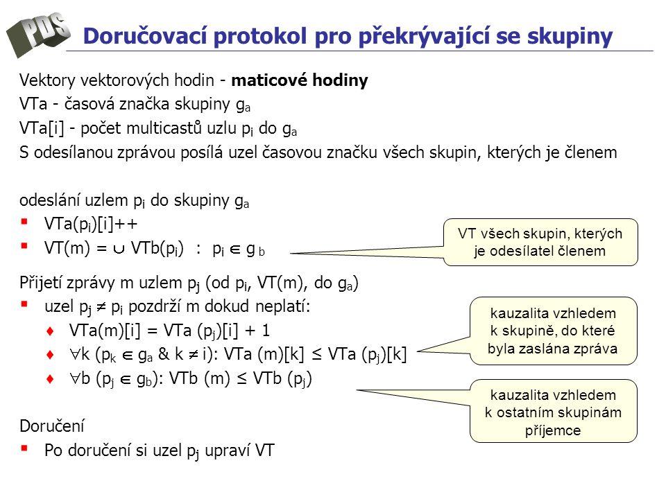 Doručovací protokol pro překrývající se skupiny Vektory vektorových hodin - maticové hodiny VTa - časová značka skupiny g a VTa[i] - počet multicastů uzlu p i do g a S odesílanou zprávou posílá uzel časovou značku všech skupin, kterých je členem odeslání uzlem p i do skupiny g a ▪ VTa(p i )[i]++ ▪ VT(m) =  VTb(p i ) : p i  g b Přijetí zprávy m uzlem p j (od p i, VT(m), do g a ) ▪ uzel p j  p i pozdrží m dokud neplatí: ♦ VTa(m)[i] = VTa (p j )[i] + 1 ♦  k (p k  g a & k  i): VTa (m)[k] ≤ VTa (p j )[k] ♦  b (p j  g b ): VTb (m) ≤ VTb (p j ) Doručení ▪ Po doručení si uzel p j upraví VT VT všech skupin, kterých je odesílatel členem kauzalita vzhledem k skupině, do které byla zaslána zpráva kauzalita vzhledem k ostatním skupinám příjemce