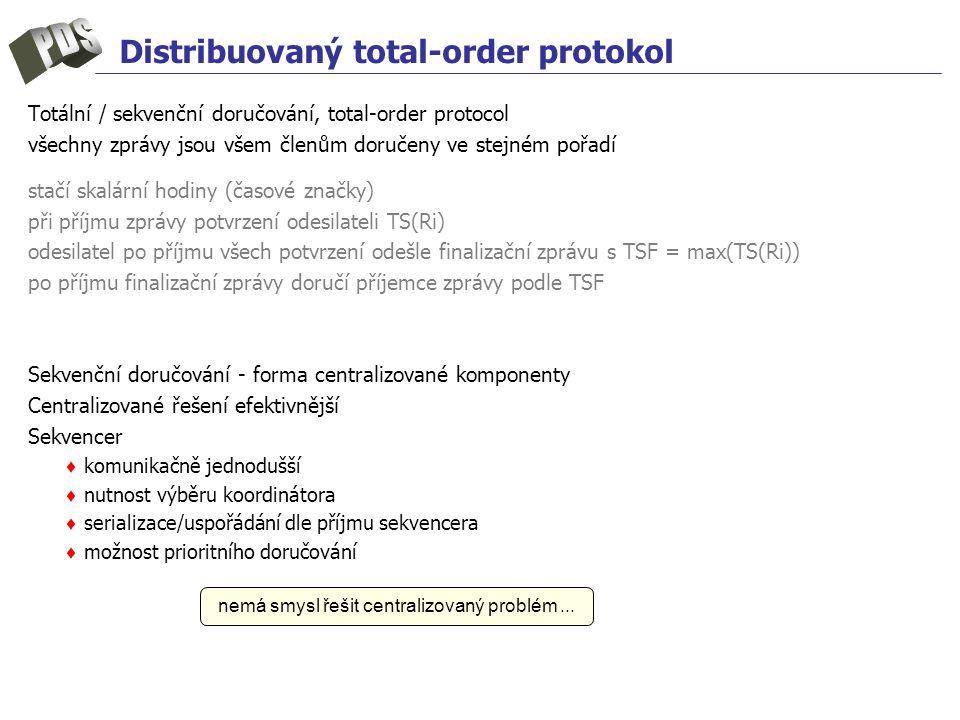 Distribuovaný total-order protokol Totální / sekvenční doručování, total-order protocol všechny zprávy jsou všem členům doručeny ve stejném pořadí stačí skalární hodiny (časové značky) při příjmu zprávy potvrzení odesilateli TS(Ri) odesilatel po příjmu všech potvrzení odešle finalizační zprávu s TSF = max(TS(Ri)) po příjmu finalizační zprávy doručí příjemce zprávy podle TSF Sekvenční doručování - forma centralizované komponenty Centralizované řešení efektivnější Sekvencer ♦ komunikačně jednodušší ♦ nutnost výběru koordinátora ♦ serializace/uspořádání dle příjmu sekvencera ♦ možnost prioritního doručování nemá smysl řešit centralizovaný problém...
