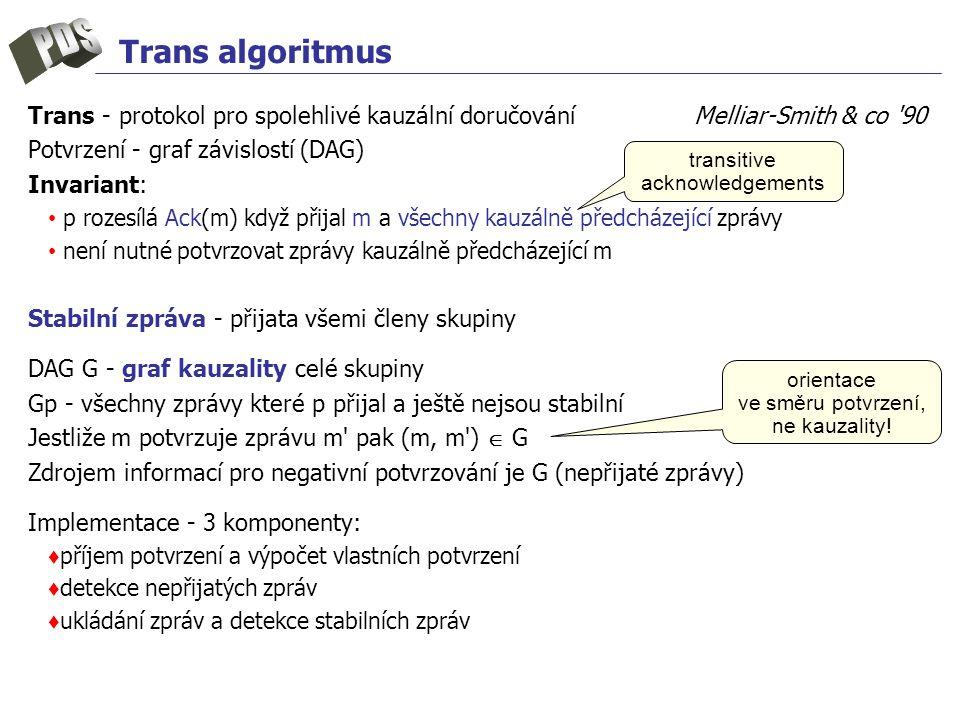 Trans algoritmus Trans - protokol pro spolehlivé kauzální doručování Melliar-Smith & co 90 Potvrzení - graf závislostí (DAG) Invariant: p rozesílá Ack(m) když přijal m a všechny kauzálně předcházející zprávy není nutné potvrzovat zprávy kauzálně předcházející m Stabilní zpráva - přijata všemi členy skupiny DAG G - graf kauzality celé skupiny Gp - všechny zprávy které p přijal a ještě nejsou stabilní Jestliže m potvrzuje zprávu m pak (m, m )  G Zdrojem informací pro negativní potvrzování je G (nepřijaté zprávy) Implementace - 3 komponenty: ♦ příjem potvrzení a výpočet vlastních potvrzení ♦ detekce nepřijatých zpráv ♦ ukládání zpráv a detekce stabilních zpráv transitive acknowledgements orientace ve směru potvrzení, ne kauzality!