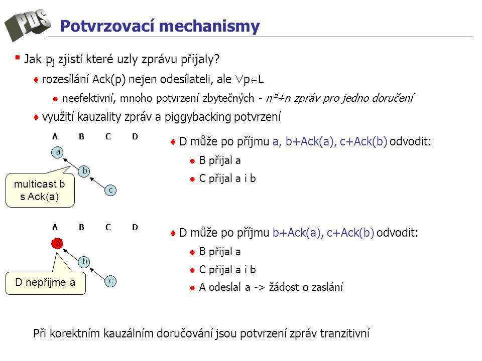 Potvrzovací mechanismy ▪ Jak p j zjistí které uzly zprávu přijaly? ♦ rozesílání Ack(p) nejen odesílateli, ale  p  L ● neefektivní, mnoho potvrzení z