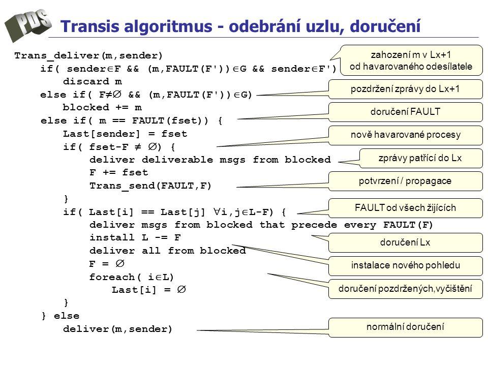 Transis algoritmus - odebrání uzlu, doručení Trans_deliver(m,sender) if( sender  F && (m,FAULT(F'))  G && sender  F') discard m else if( F≠  && (m