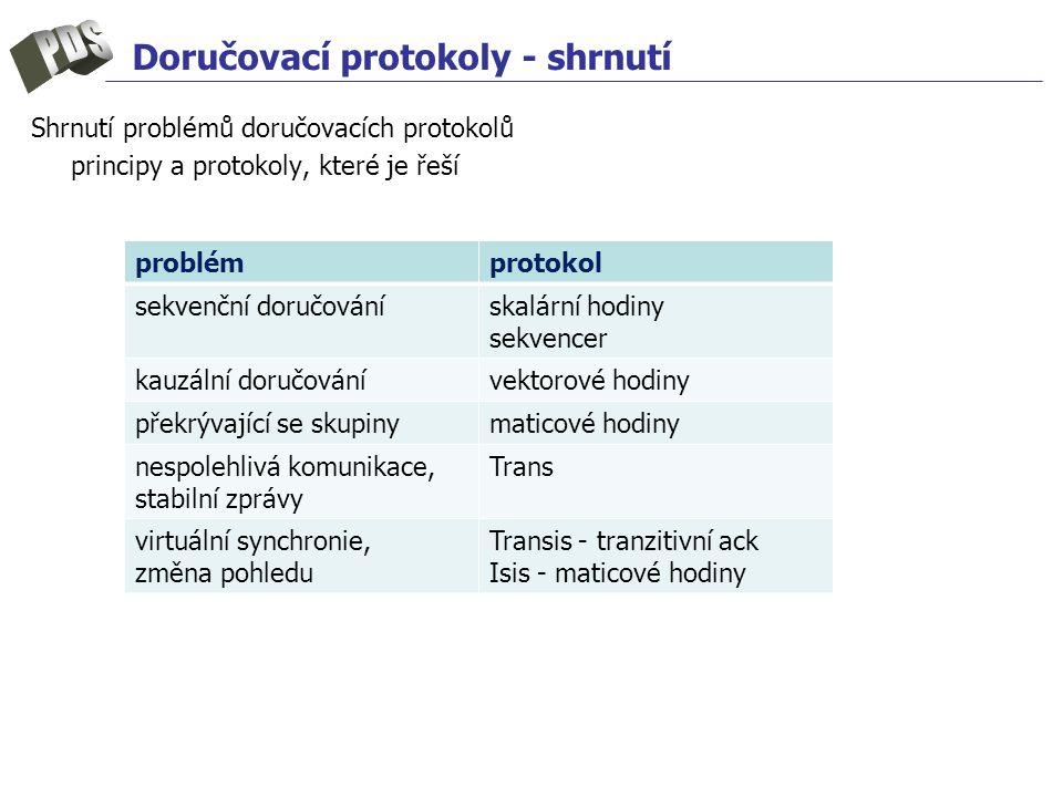 Doručovací protokoly - shrnutí Shrnutí problémů doručovacích protokolů principy a protokoly, které je řeší problémprotokol sekvenční doručovánískalárn