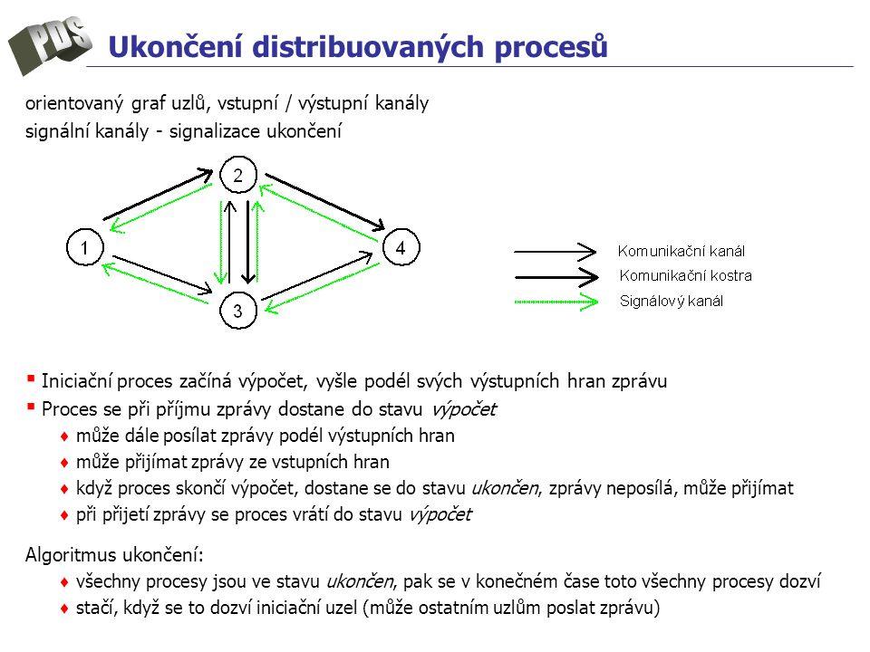 Ukončení distribuovaných procesů orientovaný graf uzlů, vstupní / výstupní kanály signální kanály - signalizace ukončení ▪ Iniciační proces začíná výp
