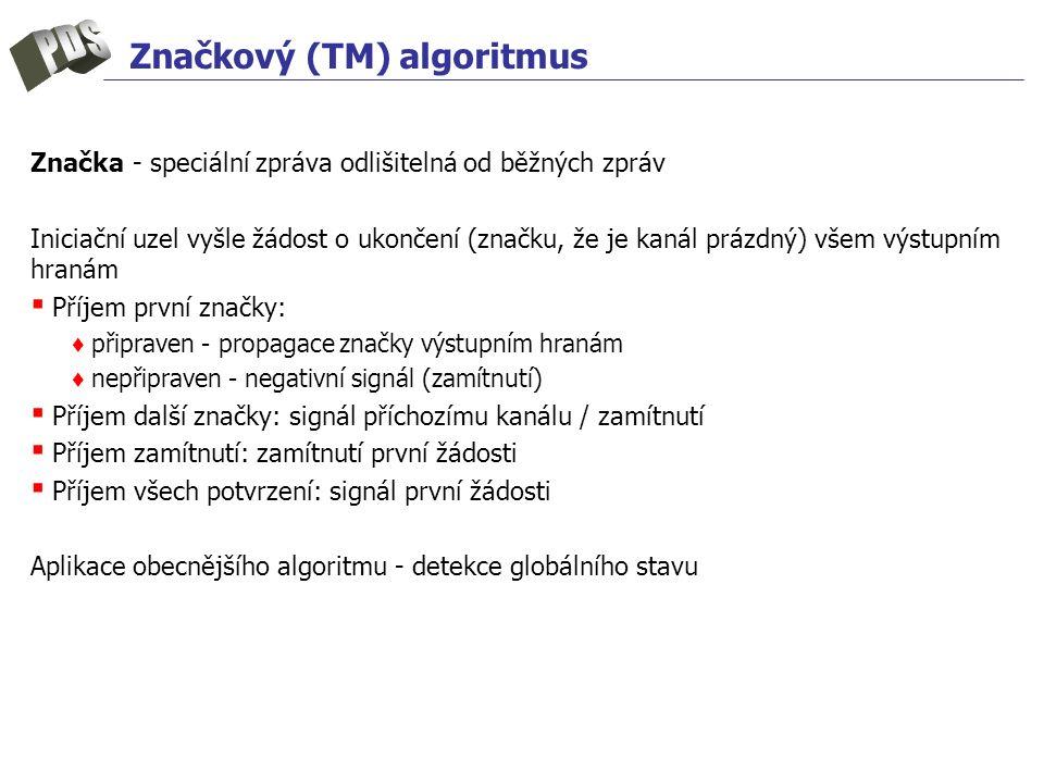 Značkový (TM) algoritmus Značka - speciální zpráva odlišitelná od běžných zpráv Iniciační uzel vyšle žádost o ukončení (značku, že je kanál prázdný) v