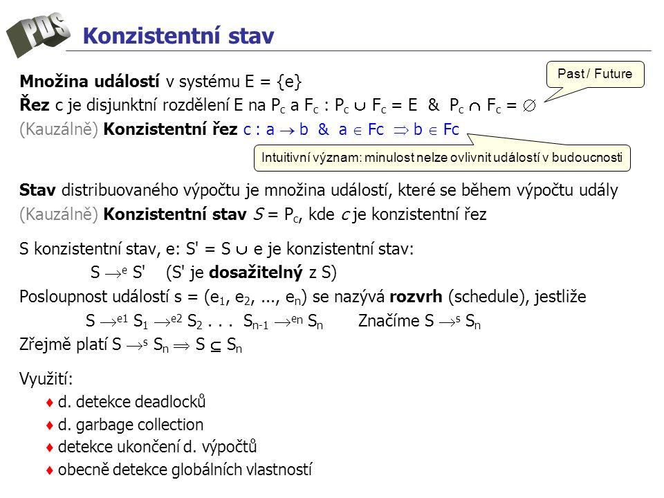 Konzistentní stav Množina událostí v systému E = {e} Řez c je disjunktní rozdělení E na P c a F c : P c  F c = E & P c  F c =  (Kauzálně) Konzistentní řez c : a  b & a  Fc  b  Fc Stav distribuovaného výpočtu je množina událostí, které se během výpočtu udály (Kauzálně) Konzistentní stav S = P c, kde c je konzistentní řez S konzistentní stav, e: S = S  e je konzistentní stav: S  e S (S je dosažitelný z S) Posloupnost událostí s = (e 1, e 2,..., e n ) se nazývá rozvrh (schedule), jestliže S  e1 S 1  e2 S 2...