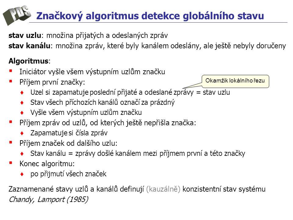 Značkový algoritmus detekce globálního stavu stav uzlu: množina přijatých a odeslaných zpráv stav kanálu: množina zpráv, které byly kanálem odeslány,