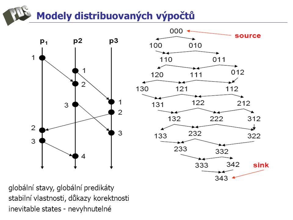Modely distribuovaných výpočtů globální stavy, globální predikáty stabilní vlastnosti, důkazy korektnosti inevitable states - nevyhnutelné