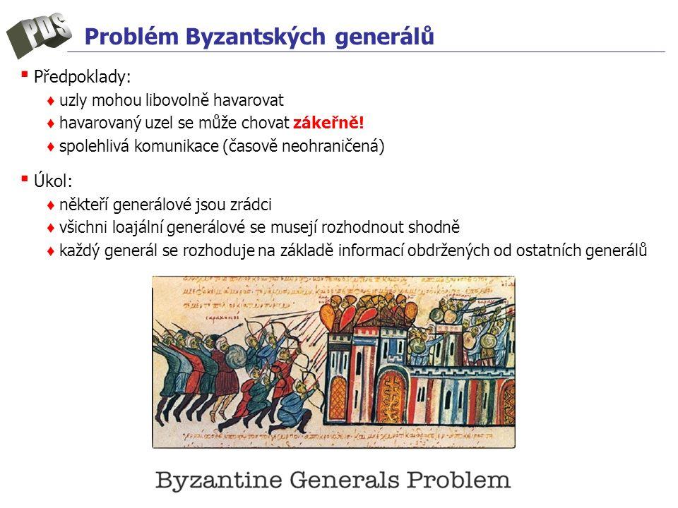 Problém Byzantských generálů ▪ Předpoklady: ♦ uzly mohou libovolně havarovat ♦ havarovaný uzel se může chovat zákeřně! ♦ spolehlivá komunikace (časově