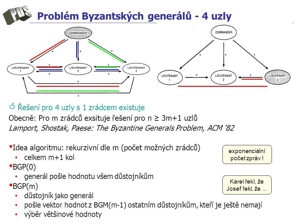 Problém Byzantských generálů - 4 uzly  Řešení pro 4 uzly s 1 zrádcem existuje Obecně: Pro m zrádců exsituje řešení pro n ≥ 3m+1 uzlů Lamport, Shostak, Paese: The Byzantine Generals Problem, ACM 82 Idea algoritmu: rekurzivní dle m (počet možných zrádců) celkem m+1 kol BGP(0) generál pošle hodnotu všem důstojníkům BGP(m) důstojník jako generál pošle vektor hodnot z BGM(m-1) ostatním důstojníkům, kteří je ještě nemají výběr většinové hodnoty exponenciální počet zpráv .