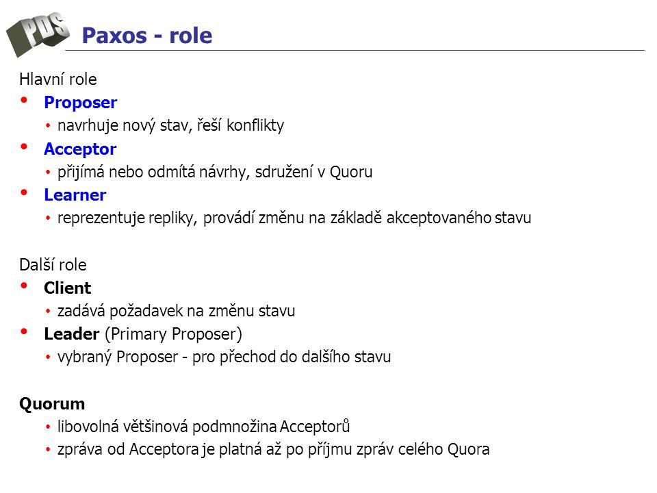Paxos - role Hlavní role Proposer navrhuje nový stav, řeší konflikty Acceptor přijímá nebo odmítá návrhy, sdružení v Quoru Learner reprezentuje replik