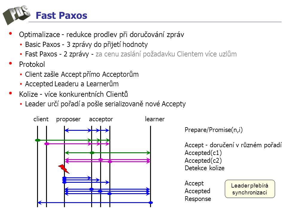 Fast Paxos Optimalizace - redukce prodlev při doručování zpráv Basic Paxos - 3 zprávy do přijetí hodnoty Fast Paxos - 2 zprávy - za cenu zaslání požad