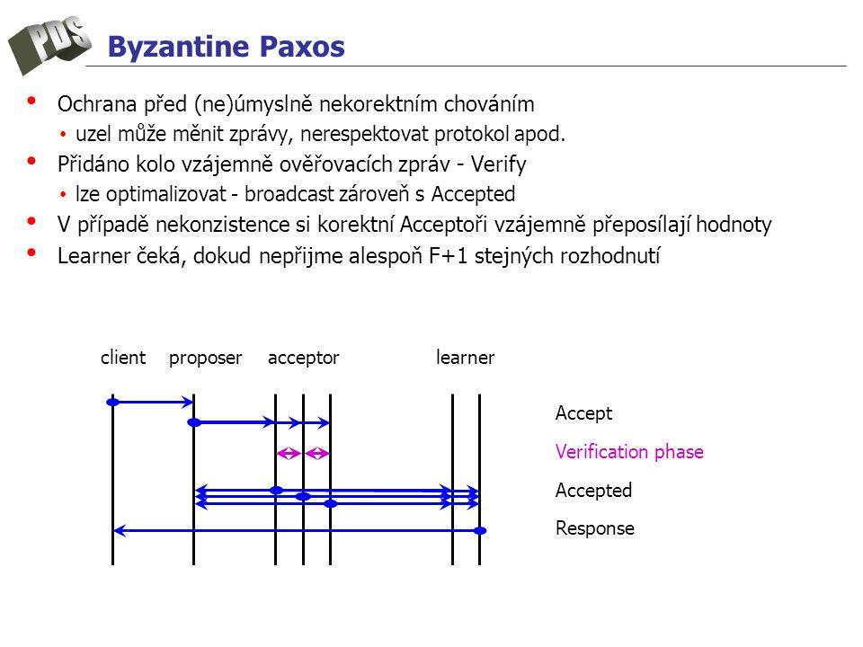 Byzantine Paxos Ochrana před (ne)úmyslně nekorektním chováním uzel může měnit zprávy, nerespektovat protokol apod. Přidáno kolo vzájemně ověřovacích z
