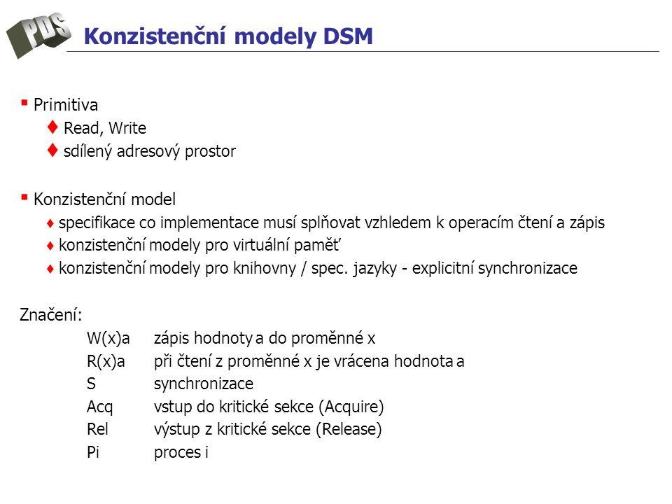 Konzistenční modely DSM ▪ Primitiva ♦ Read, Write ♦ sdílený adresový prostor ▪ Konzistenční model ♦ specifikace co implementace musí splňovat vzhledem k operacím čtení a zápis ♦ konzistenční modely pro virtuální paměť ♦ konzistenční modely pro knihovny / spec.
