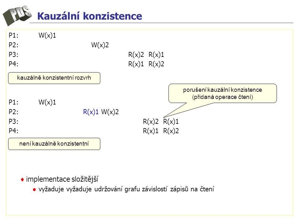 Kauzální konzistence P1: W(x)1 P2: W(x)2 P3:R(x)2 R(x)1 P4:R(x)1 R(x)2 P1: W(x)1 P2: R(x)1 W(x)2 P3: R(x)2 R(x)1 P4: R(x)1 R(x)2 ♦ implementace složit
