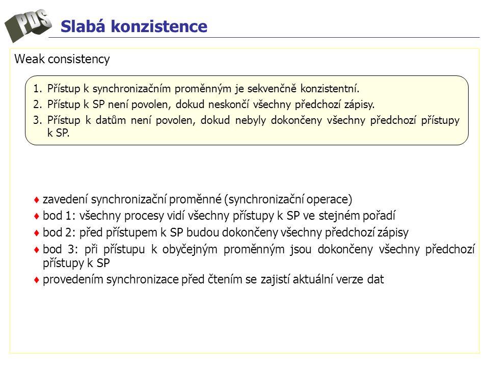 Slabá konzistence Weak consistency ♦ zavedení synchronizační proměnné (synchronizační operace) ♦ bod 1: všechny procesy vidí všechny přístupy k SP ve stejném pořadí ♦ bod 2: před přístupem k SP budou dokončeny všechny předchozí zápisy ♦ bod 3: při přístupu k obyčejným proměnným jsou dokončeny všechny předchozí přístupy k SP ♦ provedením synchronizace před čtením se zajistí aktuální verze dat 1.Přístup k synchronizačním proměnným je sekvenčně konzistentní.