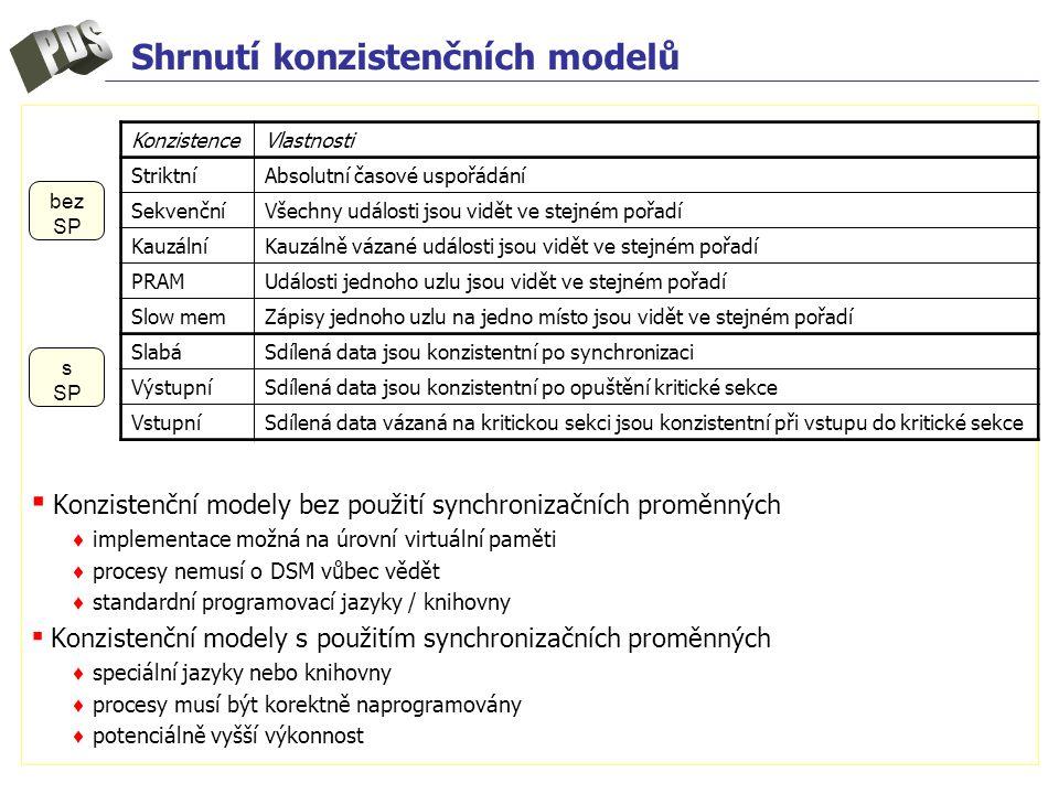 Shrnutí konzistenčních modelů ▪ Konzistenční modely bez použití synchronizačních proměnných ♦ implementace možná na úrovní virtuální paměti ♦ procesy