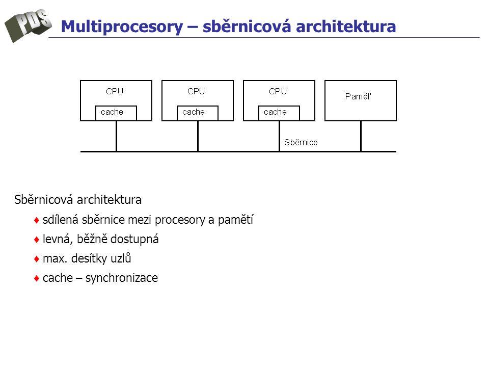 Multiprocesory – sběrnicová architektura Sběrnicová architektura ♦ sdílená sběrnice mezi procesory a pamětí ♦ levná, běžně dostupná ♦ max. desítky uzl