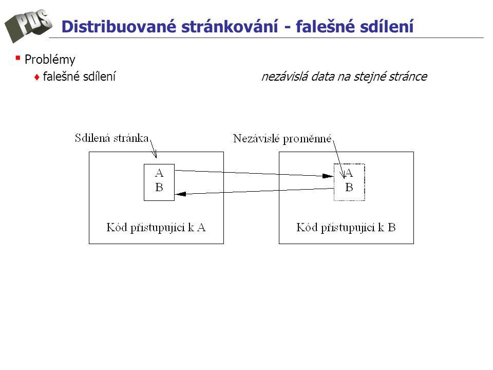 Distribuované stránkování - falešné sdílení ▪ Problémy ♦ falešné sdílení nezávislá data na stejné stránce