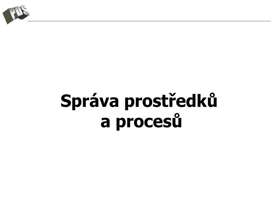 Správa prostředků a procesů