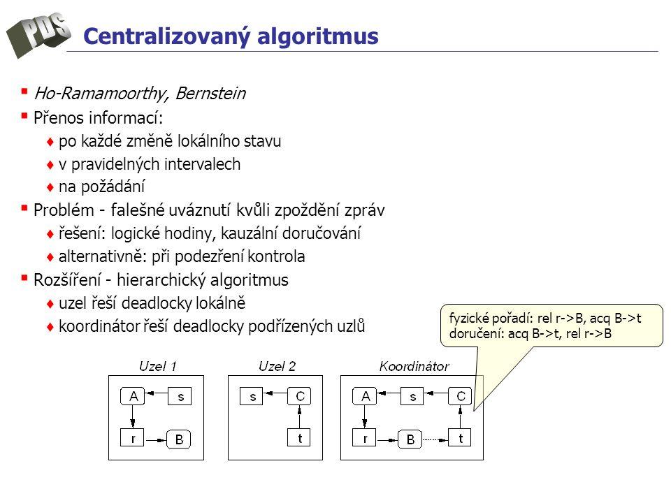 Centralizovaný algoritmus ▪ Ho-Ramamoorthy, Bernstein ▪ Přenos informací: ♦ po každé změně lokálního stavu ♦ v pravidelných intervalech ♦ na požádání