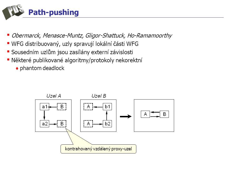 Path-pushing ▪ Obermarck, Menasce-Muntz, Gligor-Shattuck, Ho-Ramamoorthy ▪ WFG distribuovaný, uzly spravují lokální části WFG ▪ Sousedním uzlům jsou zasílány externí závislosti ▪ Některé publikované algoritmy/protokoly nekorektní ♦ phantom deadlock kontrahovaný vzdálený proxy-uzel